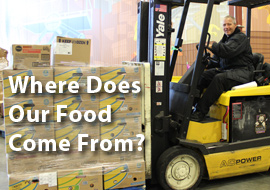 Where does our food come from?