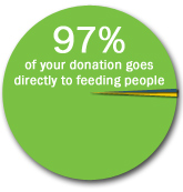 97% of your donations goes directly to feed people